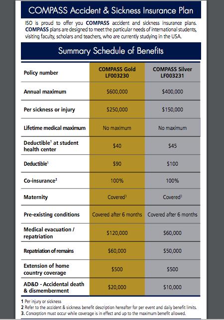 iso compass insurance plan summary