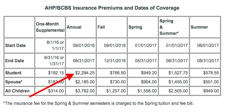 university of texas at student health insurance costs