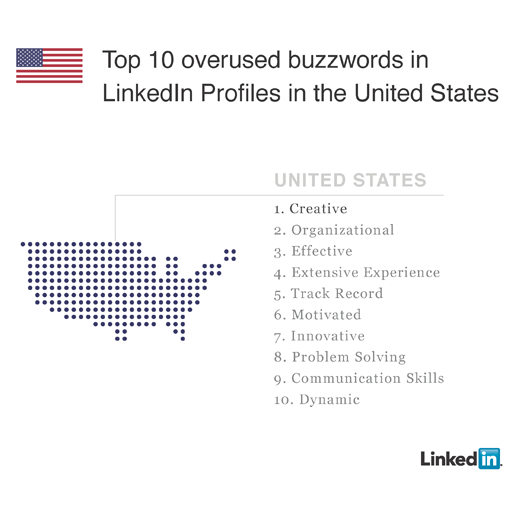search tips 11 top 10 buzzwords to avoid on your resume