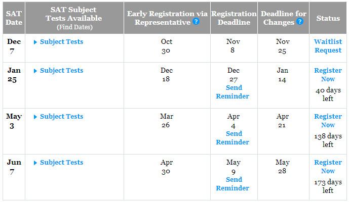 sat test dates 2013 2014