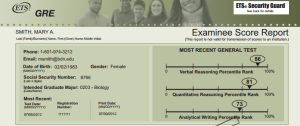 Can not understand my GRE scores? ?