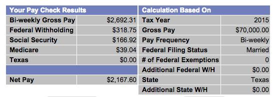biweekly take home pay 70k texas