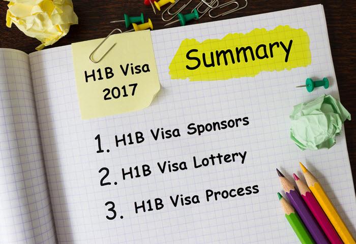 h1b visa 2017