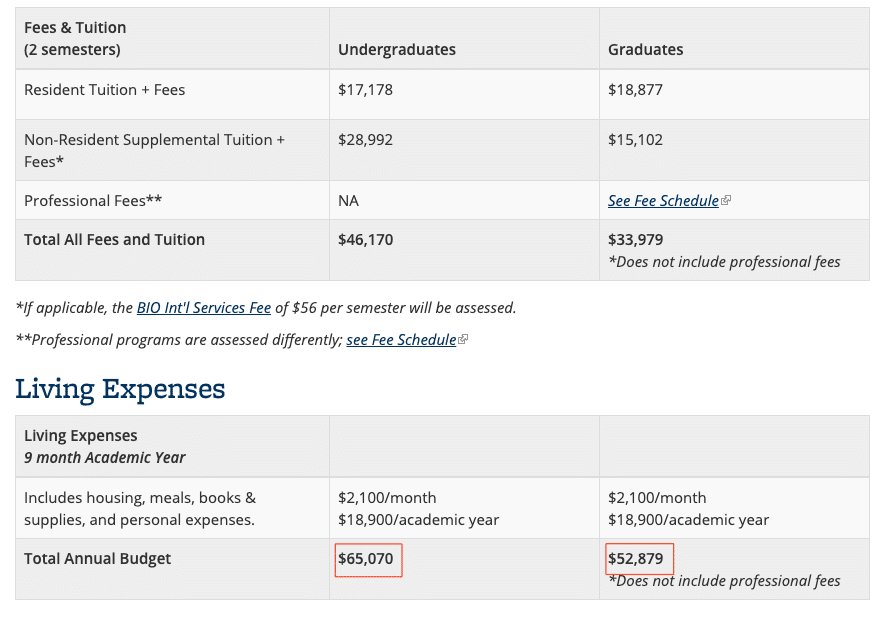International Student Expenses | International Office - California Berkeley