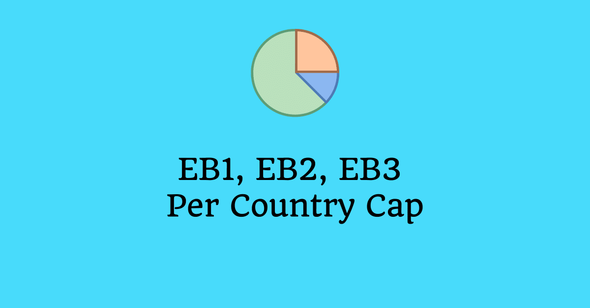 eb1 eb2 eb3 per country cap