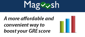 Magoosh Online Test Prep Purchase
