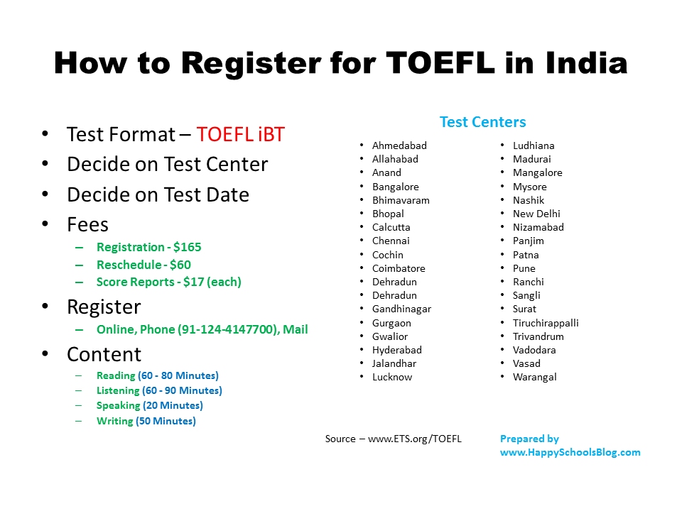 register toefl india