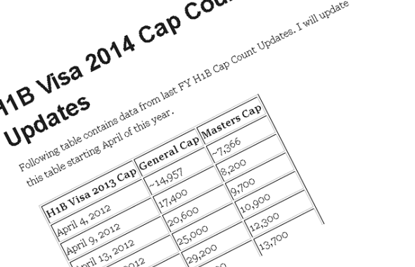 h1b visa 2014 cap count updates