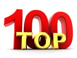 Top 100 Engineering Universities in The World