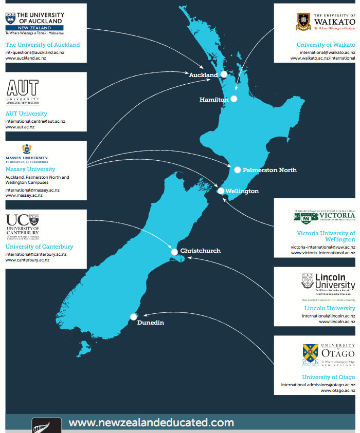 universities in new zealand