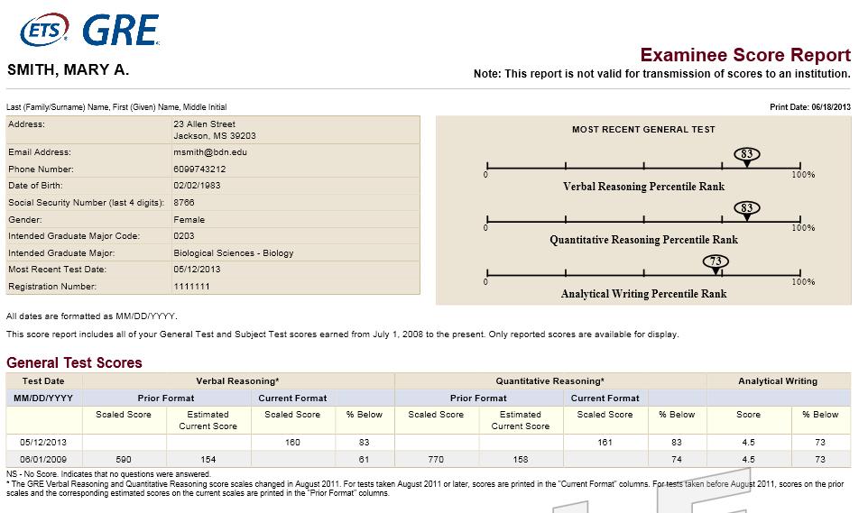 gre score report printout