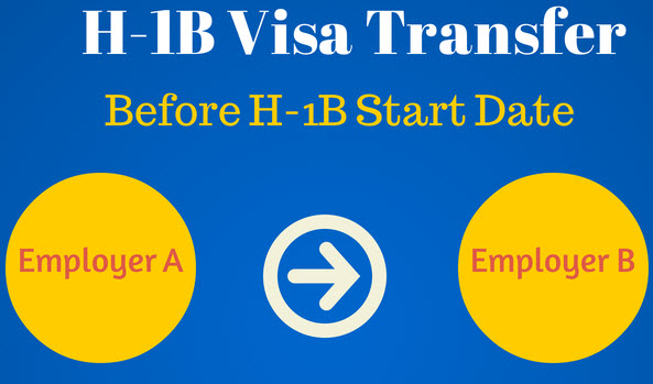 How to Transfer H1B Visa Before Start Date to New Employer