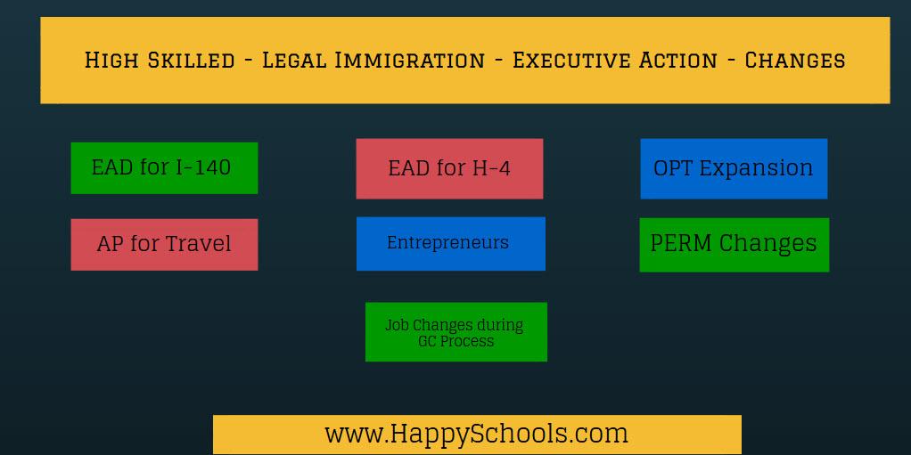 High Skilled Legal Immigration Changes by Obama – Details
