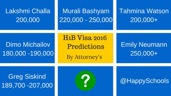 h1b visa 2016 predictions