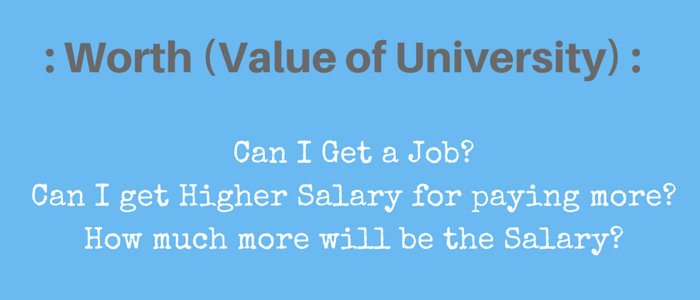 university degree worth