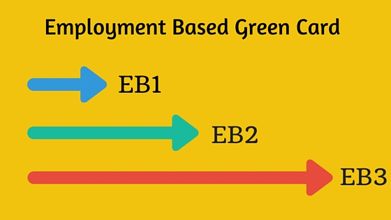 Green Card – EB2 with Low Salary vs EB3 with High Salary?
