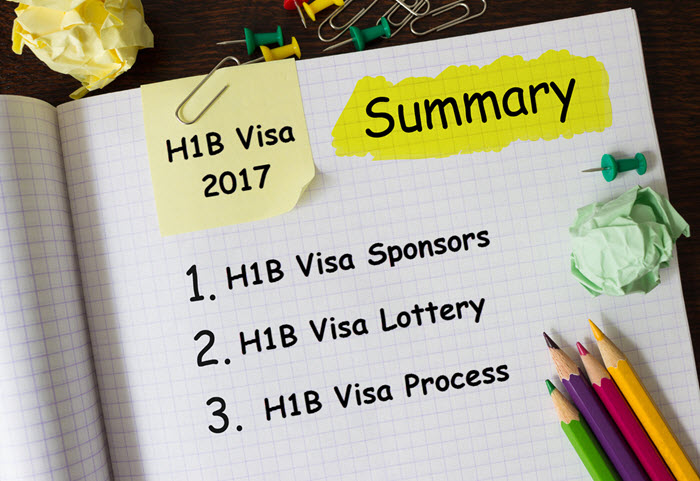 H1b visa 2017 cap count news process and key dates h1b visa 2017 news process and key dates thecheapjerseys Gallery