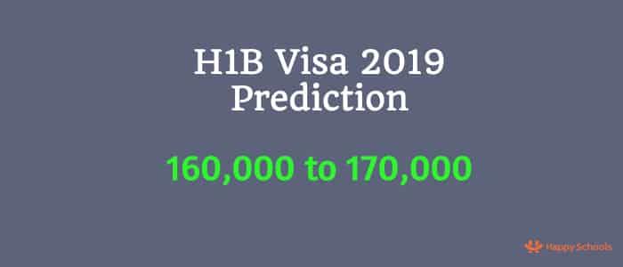 h1b visa lottery 2019 predictions