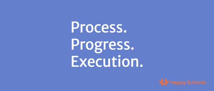process process execution success formula