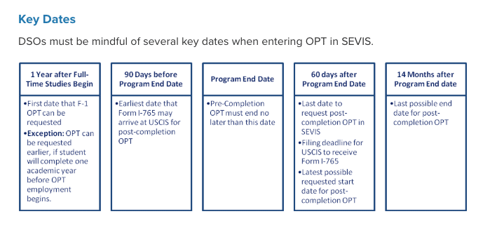 OPT STEM OPT Key Dates