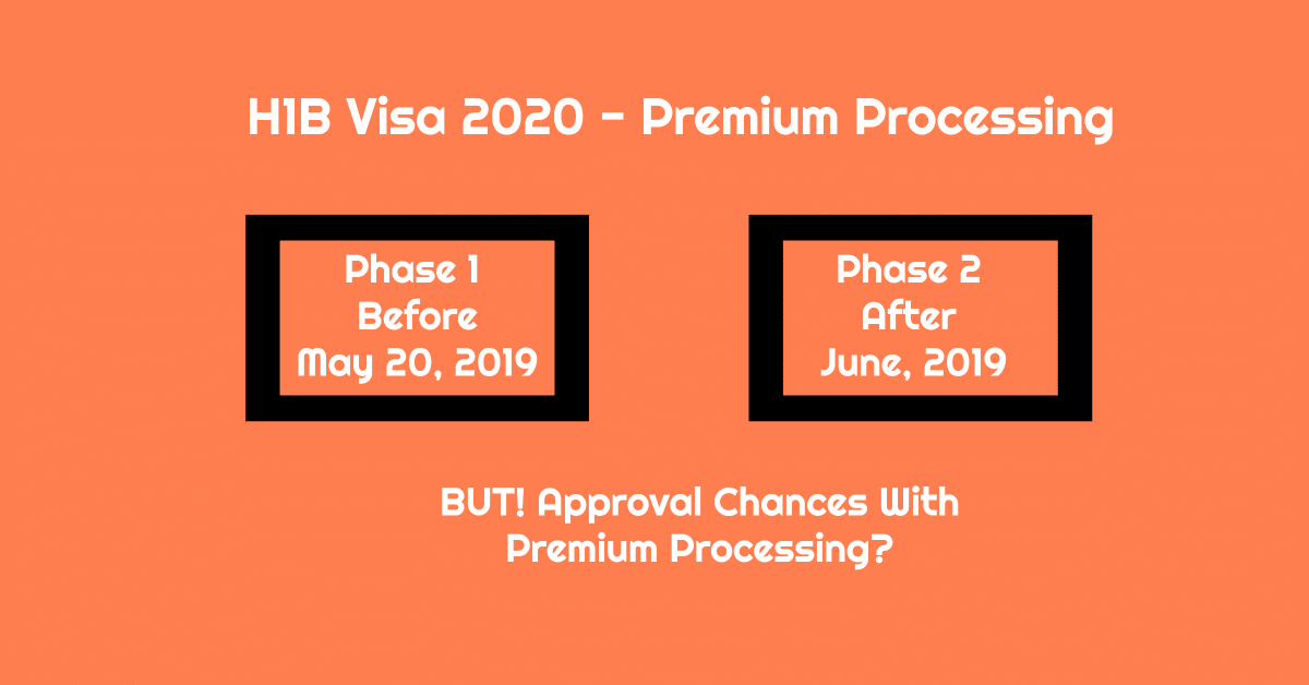 H1B Visa 2020 Premium Processing Dates & Two Phases  Would