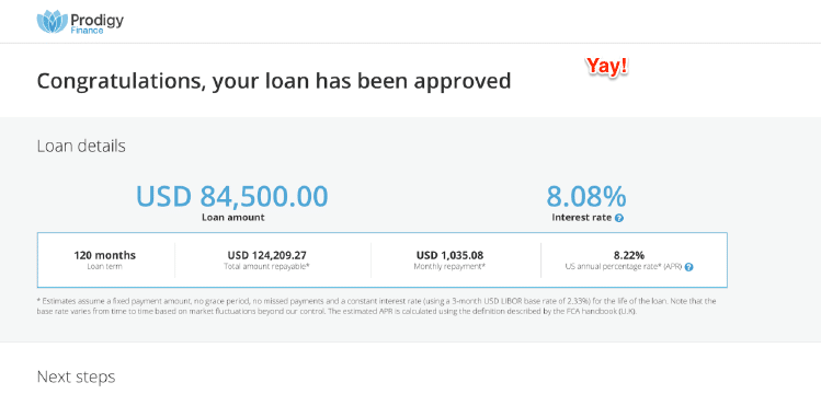 loan approved terms