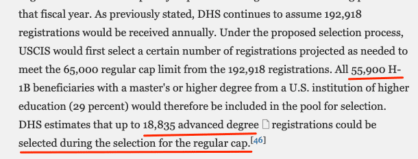 h1b advanced degree cap selection in random lottery 1