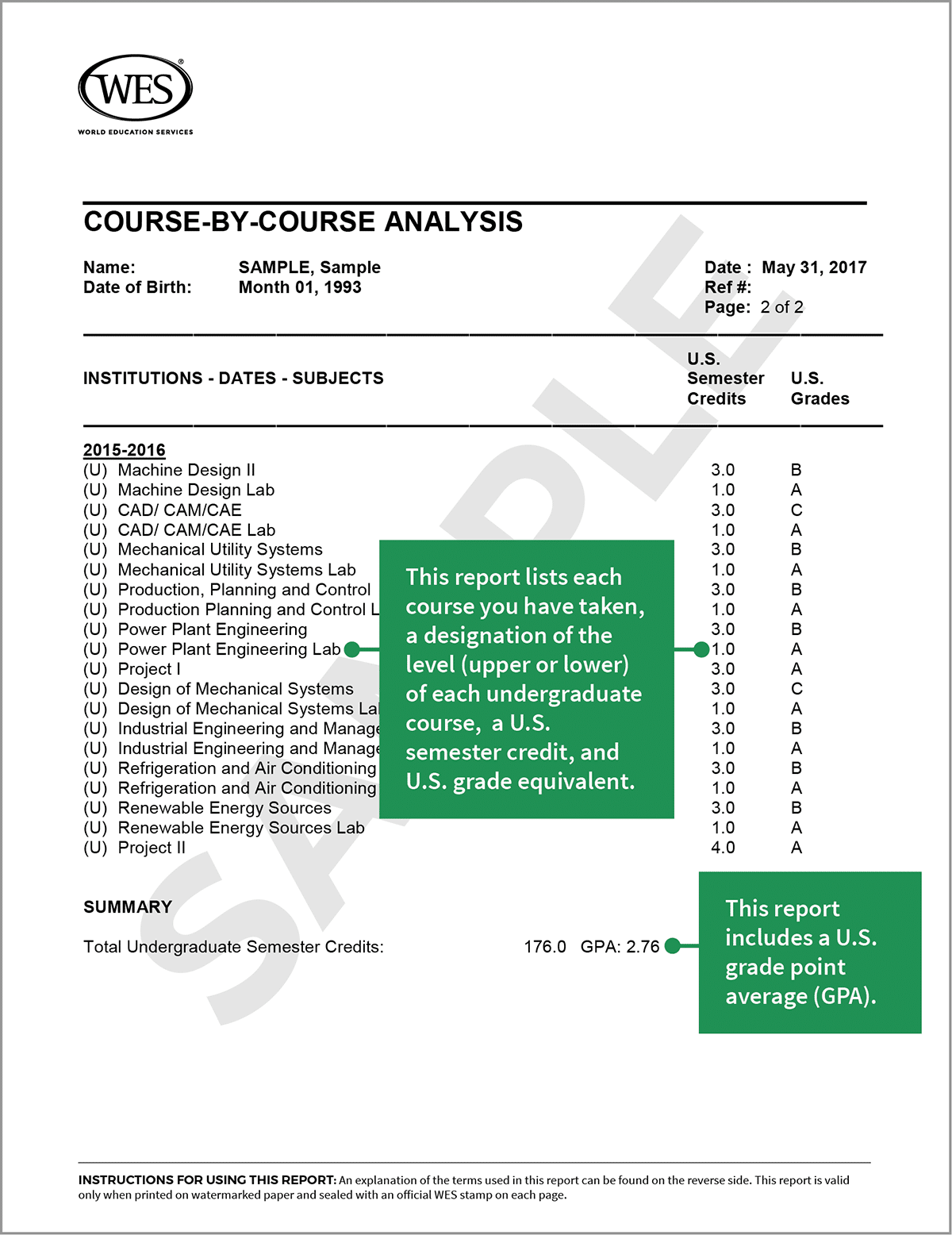Master thesis evaluation report
