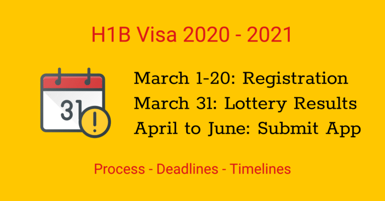 H1B Visa 2021 Lottery Registration, Timeline, Dates of New H1B Visa Proceess