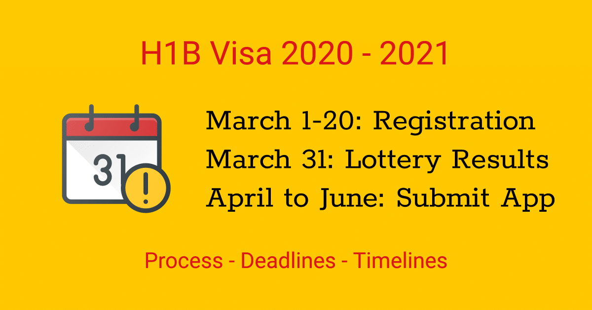 h1b visa 2021 registration process dates deadline lottery timeline registration