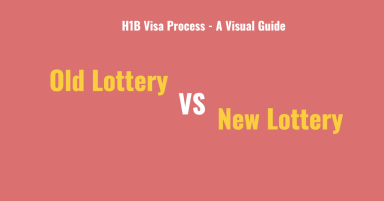 New H1B Visa 2021 Process vs Old Lottery [Visual Guide]