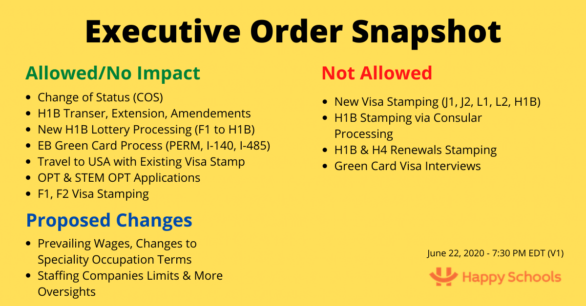 trump travel ban executive order overview