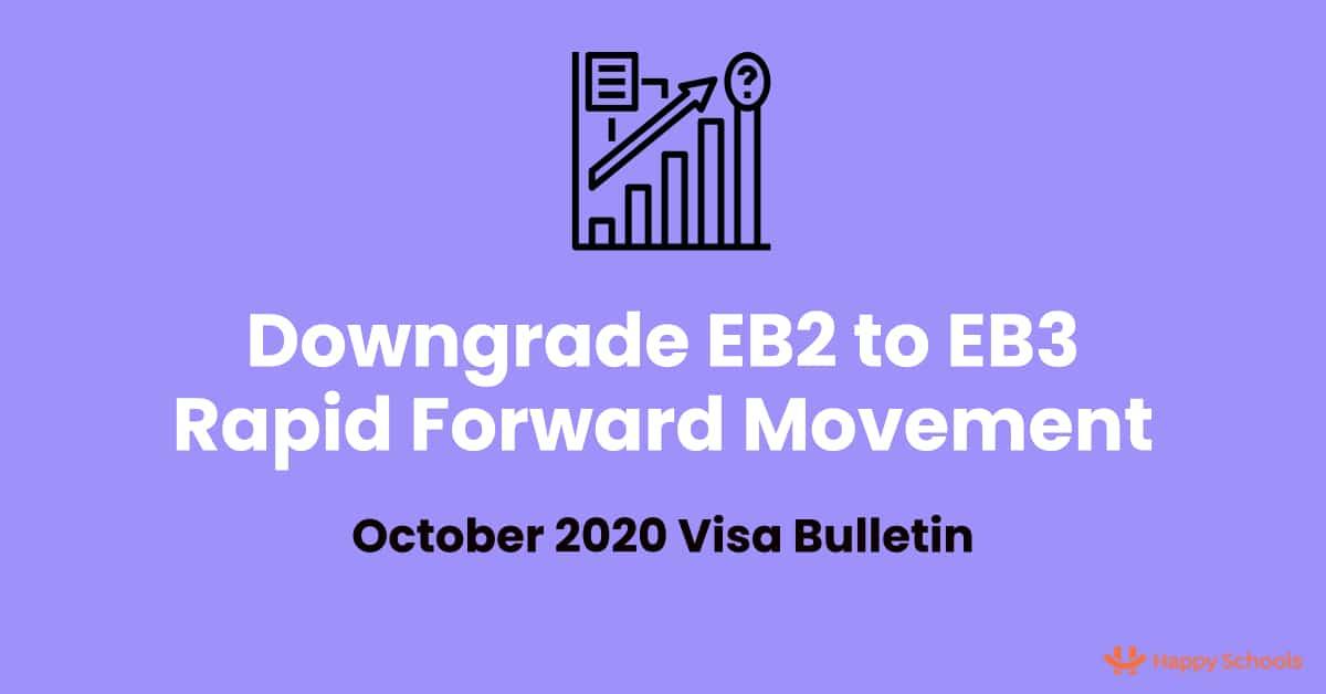 eb2 to eb3 downgrade rapid forward movement