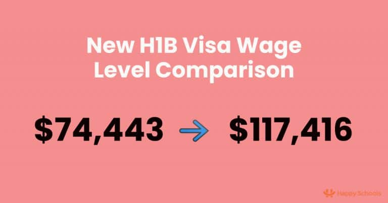 New H1B Visa Wage Level Rule == Higher Salary? (17 to 45th Percentile)