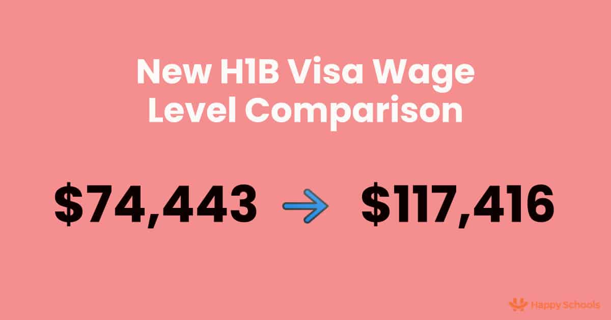 new h1b visa wage level comparison level 1
